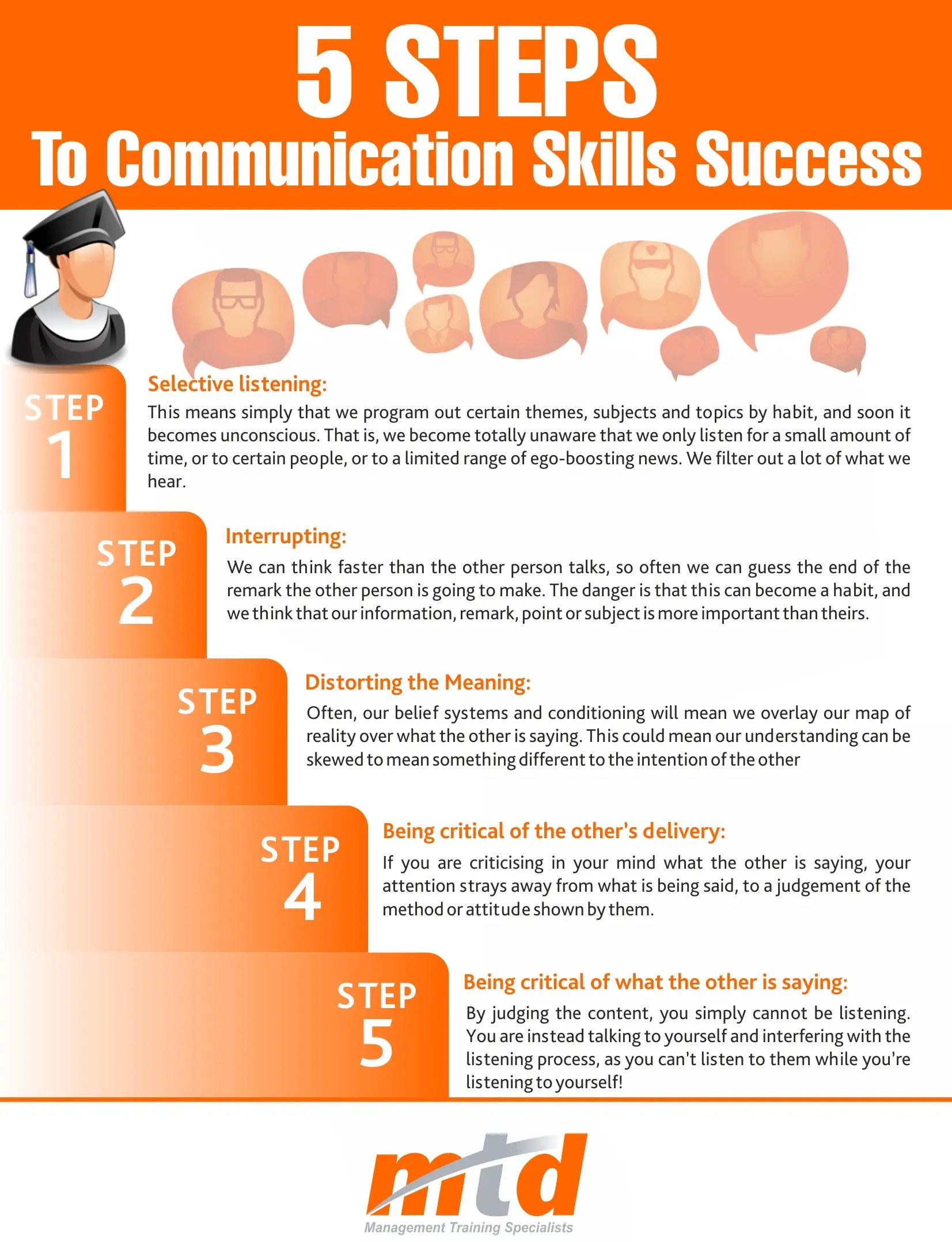 The 5 Steps To Communication Success