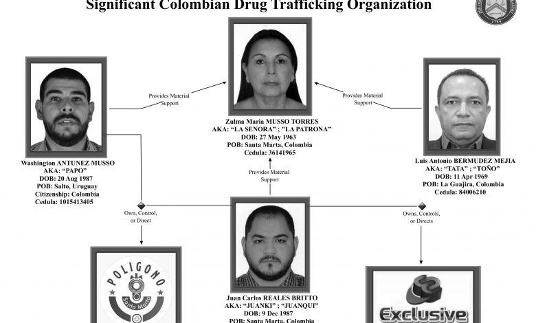 Treasury sanctions Colombian drug trafficking queen 'La