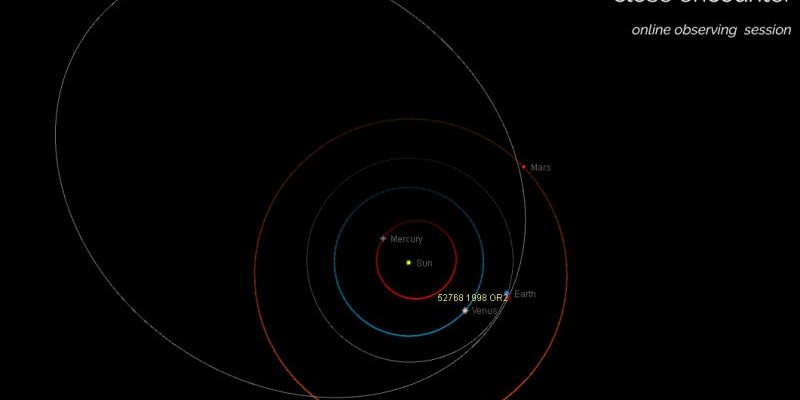 huge asteroid is due to fly by Earth