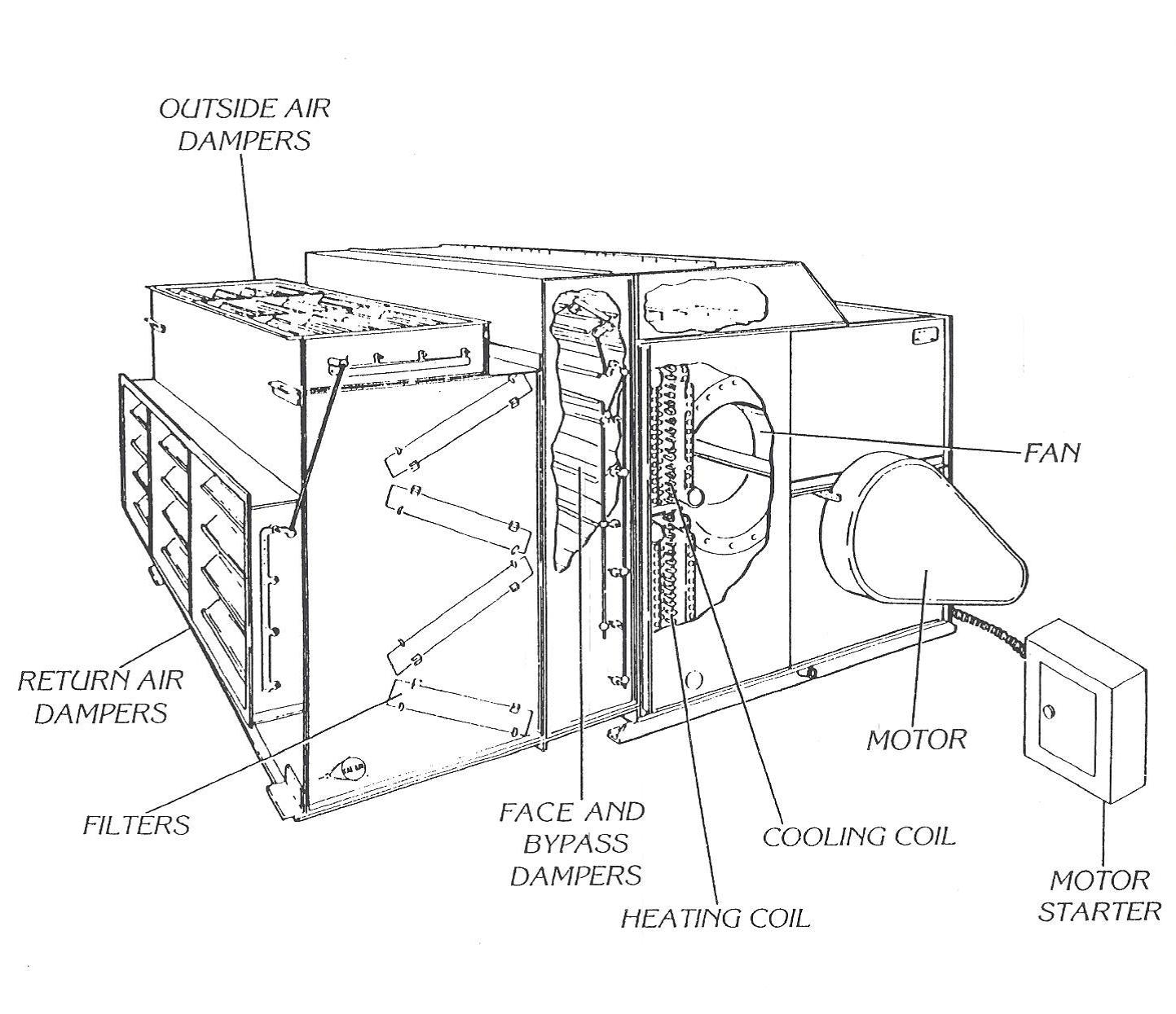[DIAGRAM] Wiring Diagrams For Hvac Units FULL Version HD