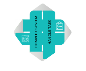 Training and Cloud Service Development 1