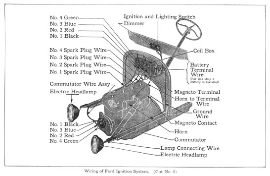 1923 Model T Wiring Diagram, 1923, Free Engine Image For