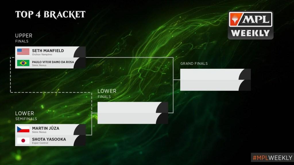 Magic Pro League Core Split Emerald Division Top 4 Bracket