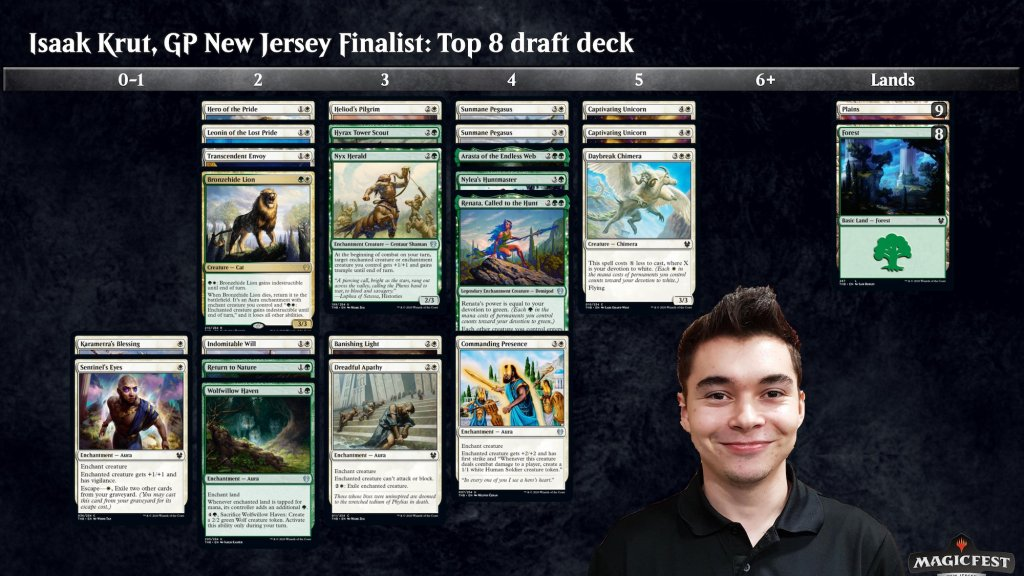 magicfest-new-jersey-2020-isaak-kruut-draft-deck-2