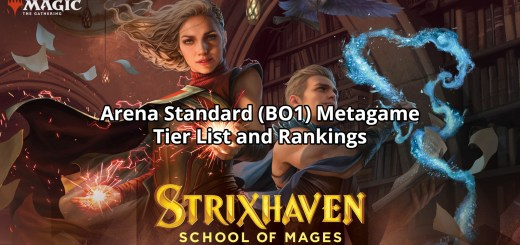 Arena Standard (BO1) Metagame Tier List and Rankings: Strixhaven
