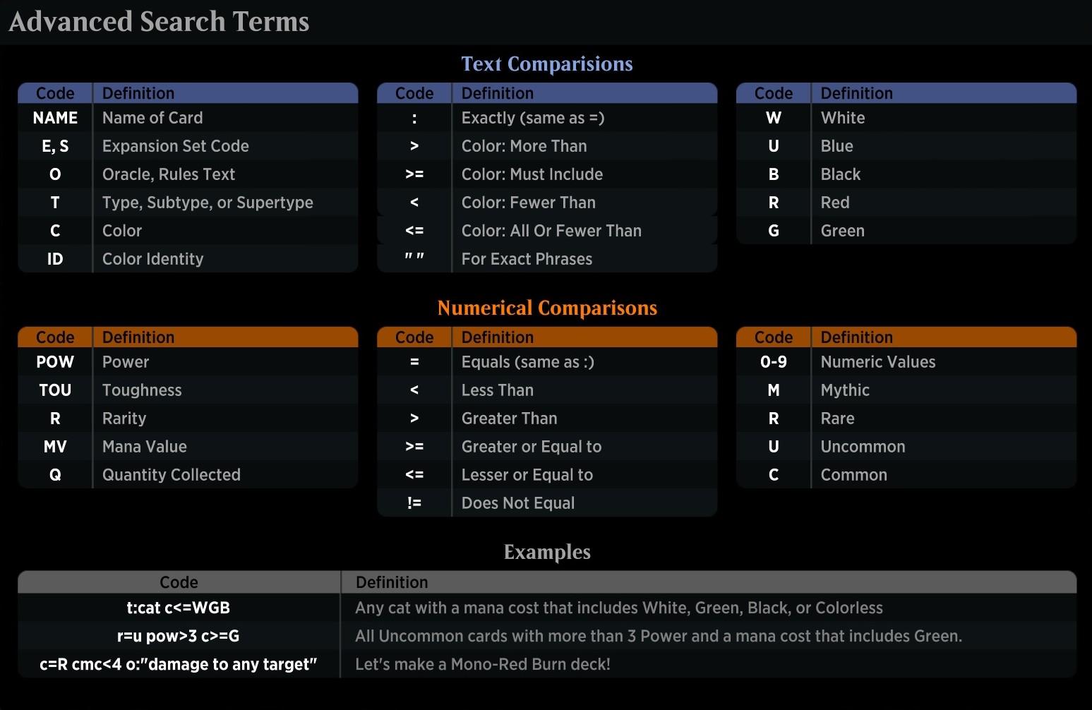 Advanced Search Terms