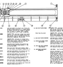 120 inch telescope bridge crane lubrication chart jpg [ 3503 x 2551 Pixel ]