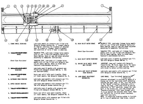 small resolution of 120 inch telescope bridge crane lubrication chart jpg