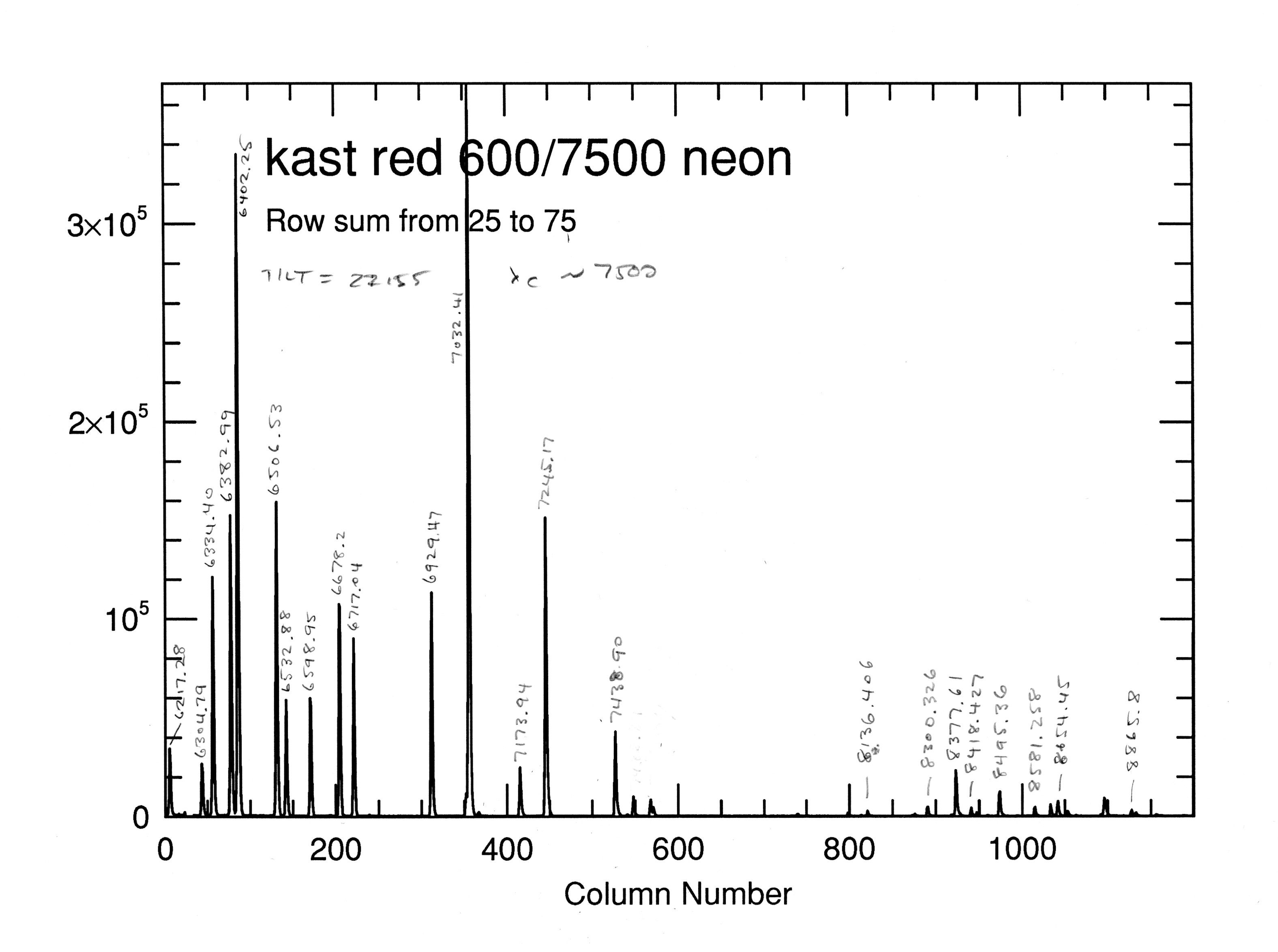 Kast Double Spectrograph User's Manual: Calibration Lamp