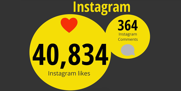 Instagram results for Action 2015 Social Media Campaign
