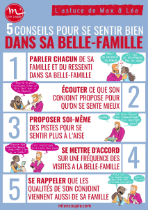 La Belle Famille Dans Le Couple : belle, famille, couple, Conseils, Vivre, Belle, Famille-, M'Ton, Couple