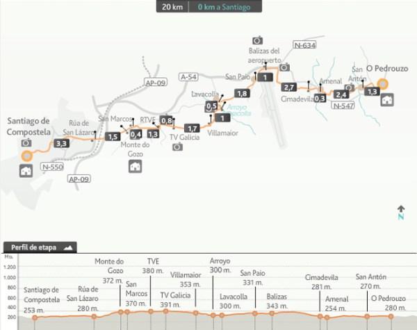 etapa-5-camino-frances mtraining