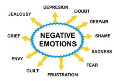 Background with possible negative emotions