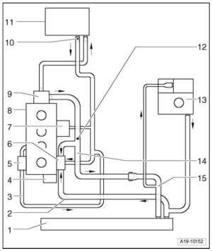 B7 A4 20T Coolant System Diagrams
