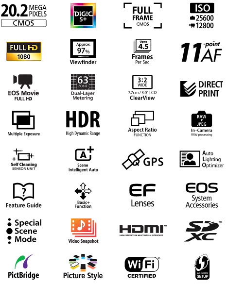 Final Cut Pro not compatible with Canon EOS 6D H.264 MOV