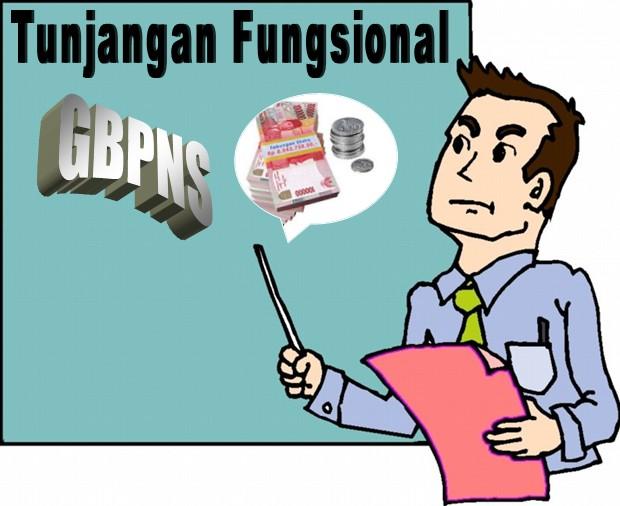 Juknis Pemberian Tunjangan Fungsional GBPNS 2016