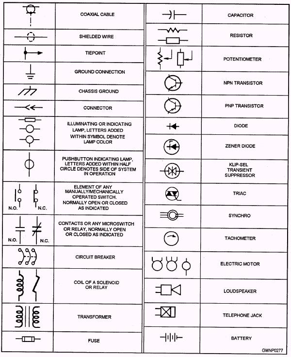 Electric Wiring Diagram Symbols On Electric Images Free Download