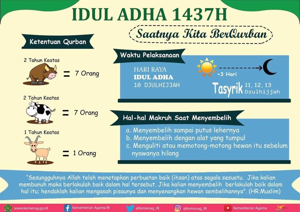 Idul Adha 1437 H, AYO BERKURBAN