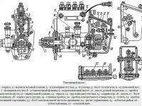 Схема устройства топливного насоса