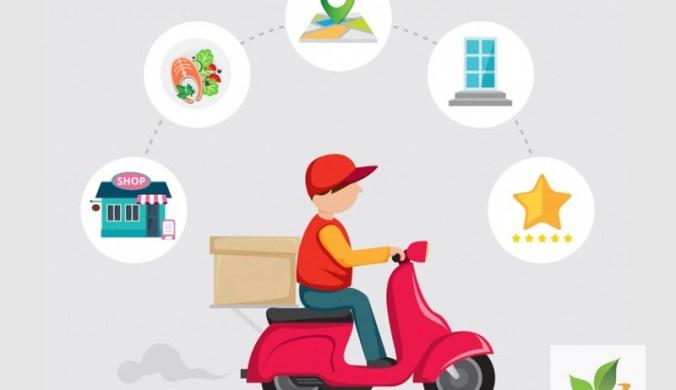 Kiểm Tra đơn hàng sendo qua dịch vụ giao hàng