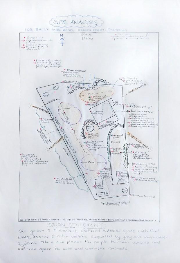 PDC3 - site analysis diagram