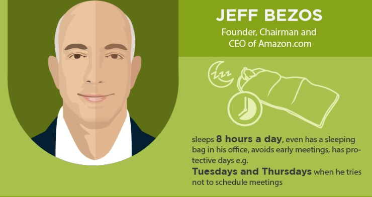 Jeff Bezos Morning Routine