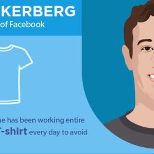 Mark Zuckerburg Morning Routine