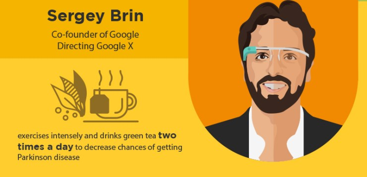 Sergey Brin Morning Routine