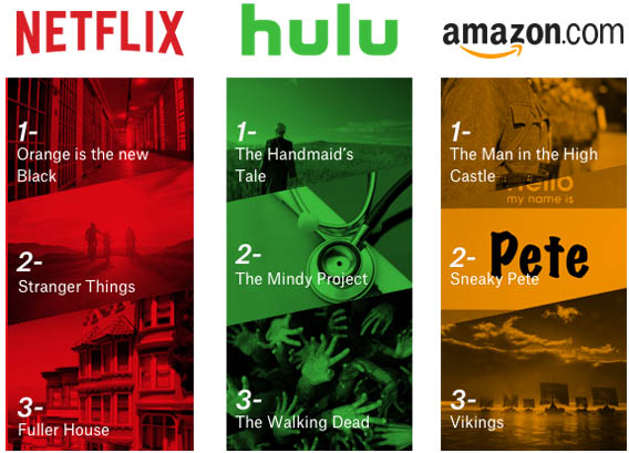 Hulu vs Netflix vs Amazon