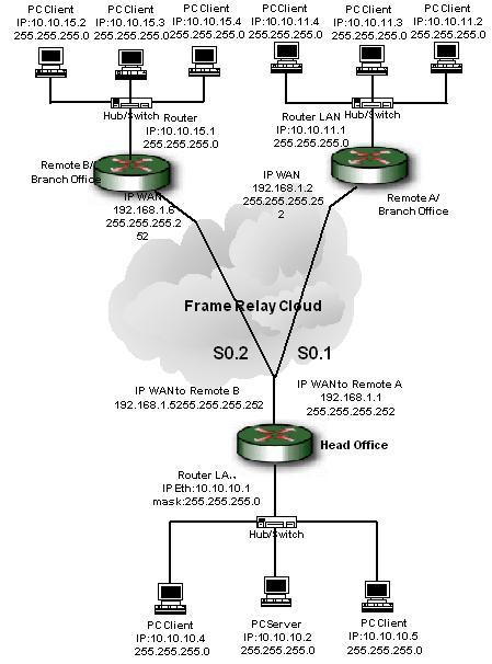frame-relay.JPG