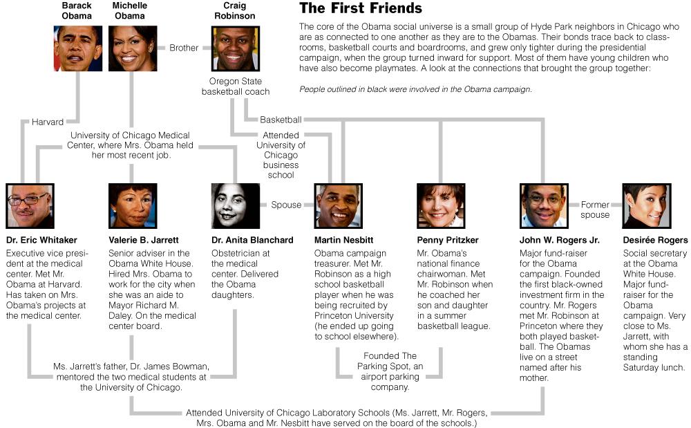 obama-friends