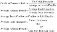 Creditors Turnover Ratio | MUDRANKA