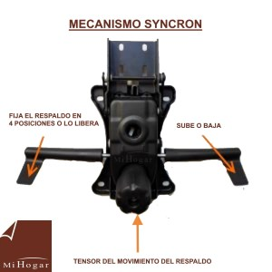 mecanismo syncron sillas de oficina
