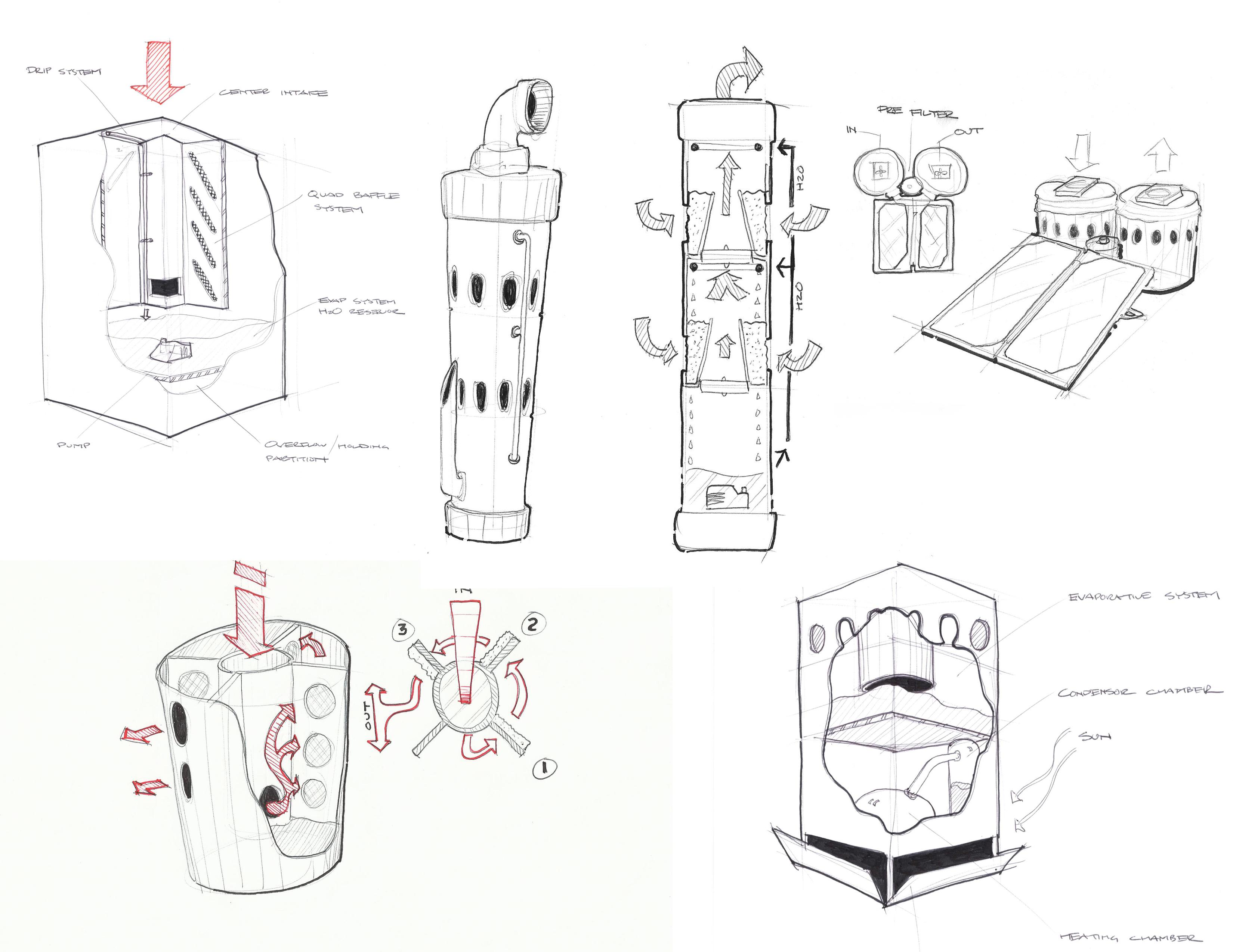 D I Y Inspired Evaporative Cooler Design For Remote