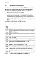 Deponie Alt Golm – Zur Einlagerung beantragte Abfallarten (pdf)