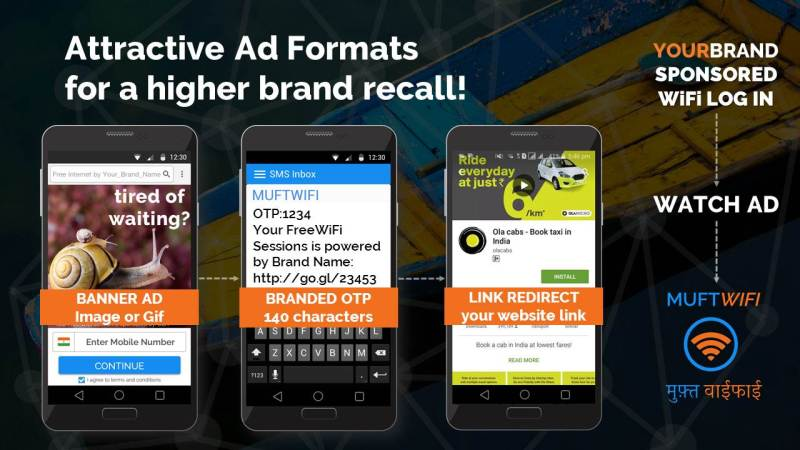 Ad Formats: Free WiFi Advertising