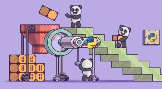 pandas kütüphanesi öne çıkan görsel