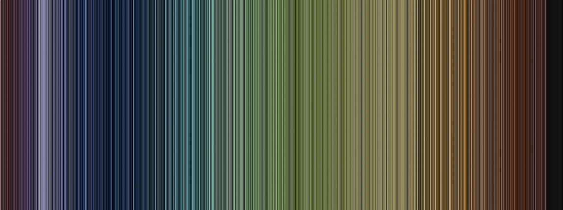 Harry Potter Fall Wallpaper Movie Barcodes Of All 8 Harry Potter Films Shows The Color
