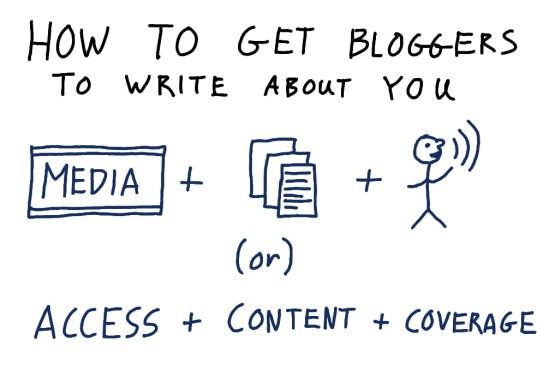 blogger-coverage