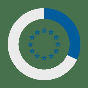 proteccion-union-europea