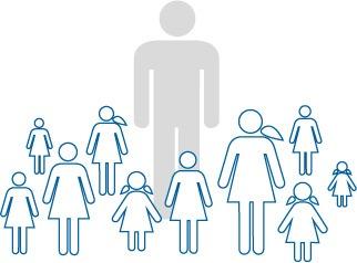 Desigualdad entre géneros