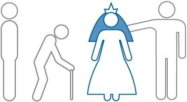 ¿Qué son los MATRIMONIOS FORZADOS?