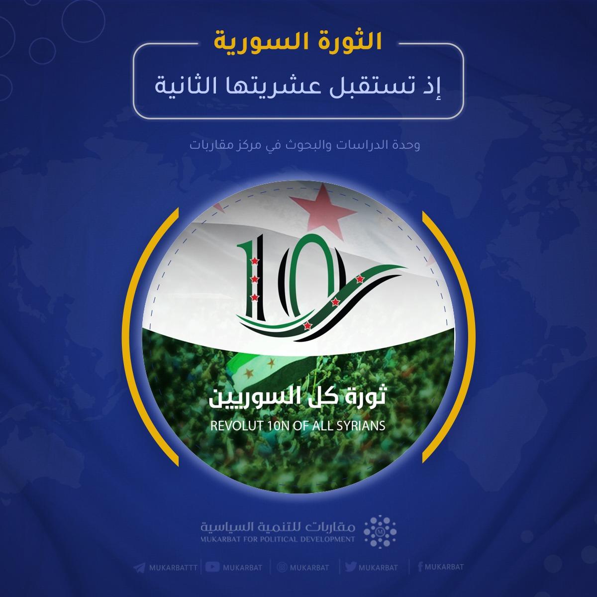 You are currently viewing سردية الثورة السورية