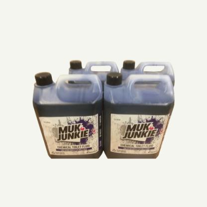 Muk Junkie Chemical Toilet Blue 20L