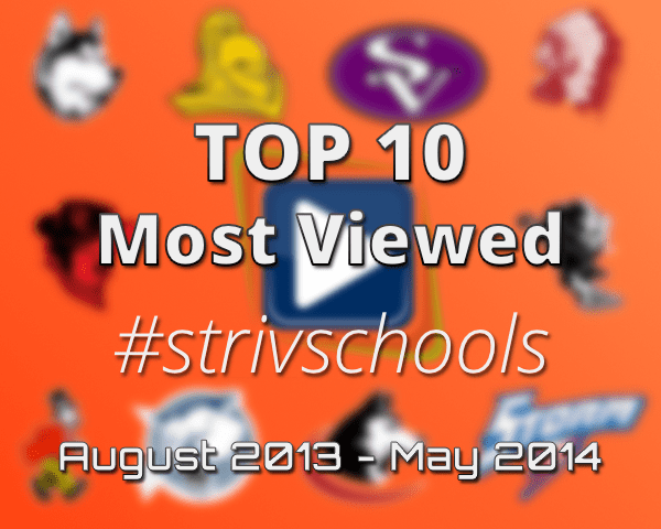 Top 10 Most Viewed (2013-14)
