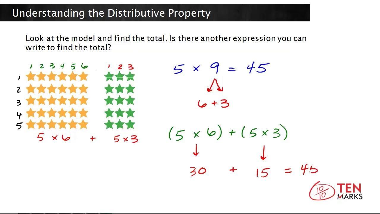 hight resolution of Distributive Property Of Multiplication Worksheets Grade 5 – Multiplication  Worksheets