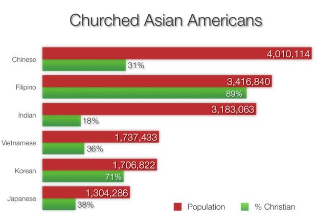 aachristianity