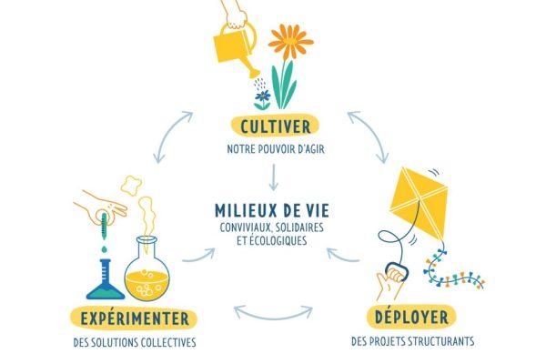 MultiCaf est fier d'être associé à Co-po