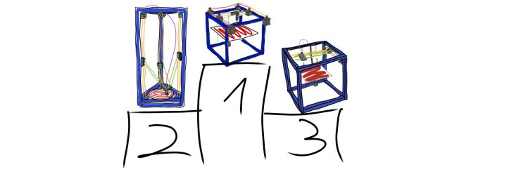 Platzierungen im Vergleich der 3D Druckerbauweisen