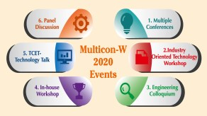 MulticonW 2020 Events